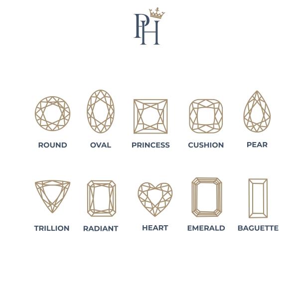 philippa-herbert-gemstone-shape-chart